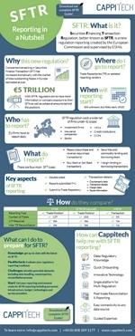 Cappitech Infographic Thumbnail2